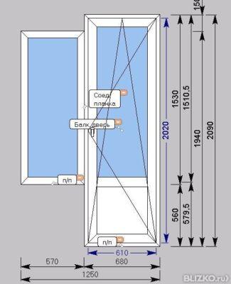 Окно пвх kbe с дверью от компании гринлайн купить в городе и.